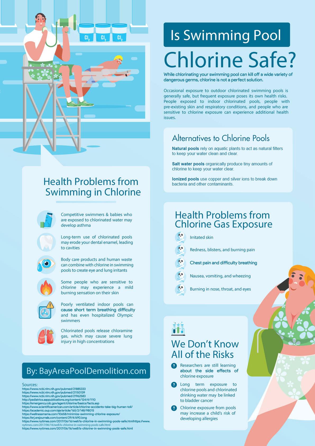 Is swimming pool chlorine safe bay area pool demolition - Dangers of chlorine in swimming pools ...